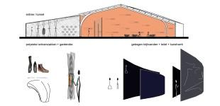 Doorsnede / Garderobe / Toiletten